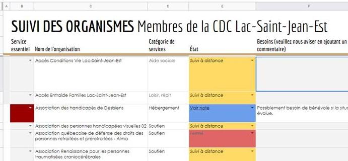 Ouvert ou fermé   Suivi des organismes communautaires  CDC LSJE